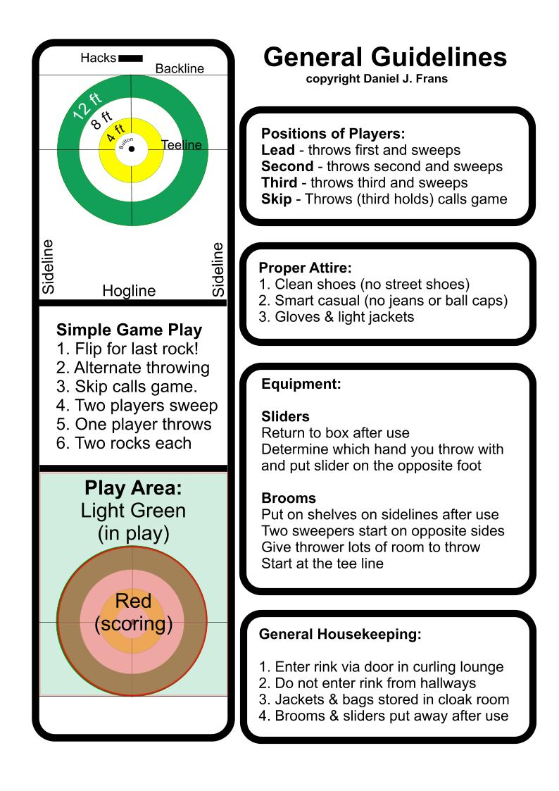 General Curling Guidelines